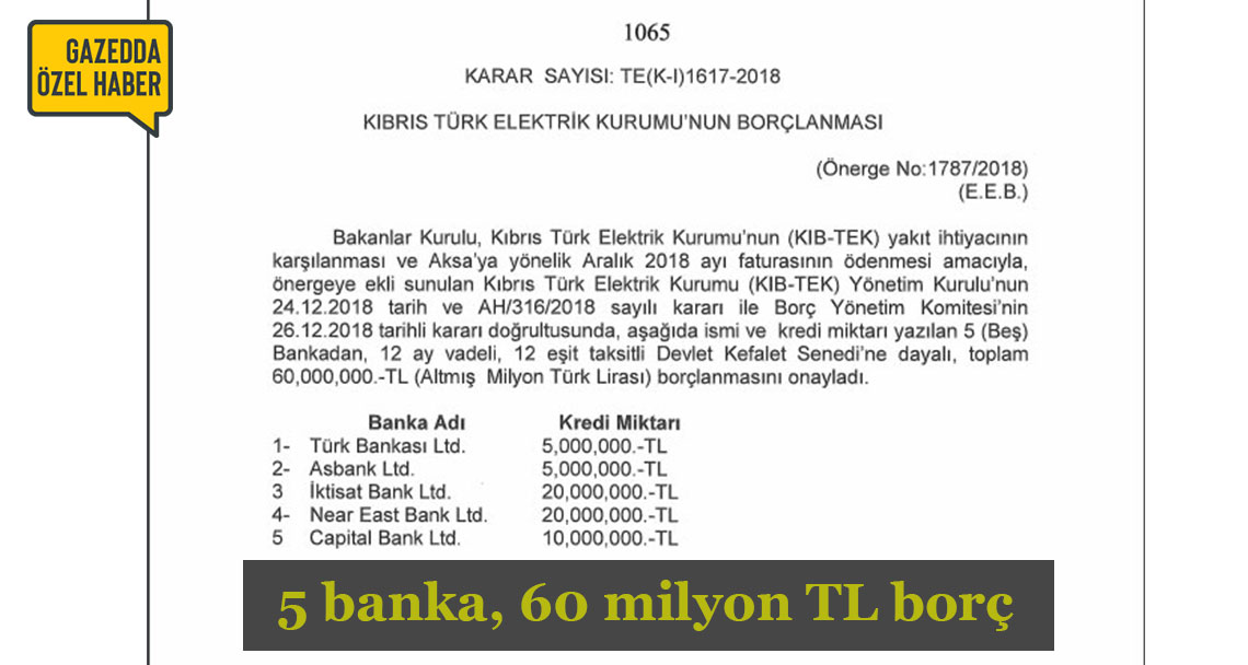 KIB-TEK 60 milyon TL borçlandırıldı